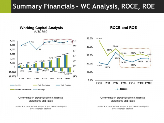 Summary Financials Wc Analysis Roce Roe Ppt PowerPoint Presentation Ideas Rules