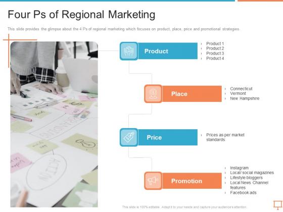 Summary Of Regional Marketing Strategy Four Ps Of Regional Marketing Rules PDF