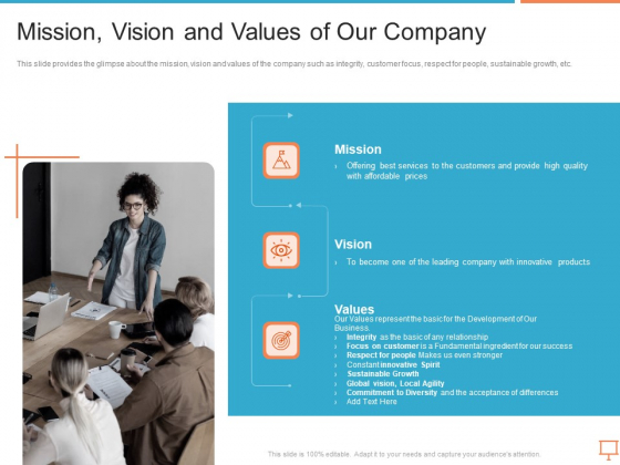 Summary Of Regional Marketing Strategy Mission Vision And Values Of Our Company Ideas PDF