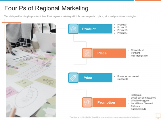 Summary_Of_Regional_Marketing_Strategy_Ppt_PowerPoint_Presentation_Complete_Deck_With_Slides_Slide_18