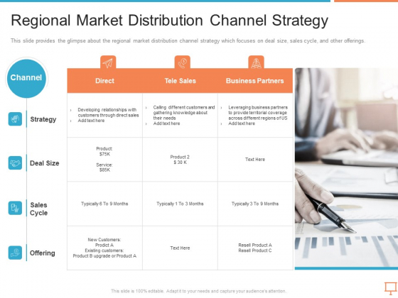 Summary_Of_Regional_Marketing_Strategy_Ppt_PowerPoint_Presentation_Complete_Deck_With_Slides_Slide_19
