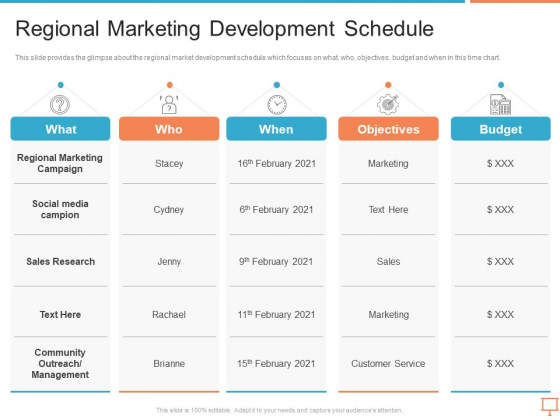 Summary_Of_Regional_Marketing_Strategy_Ppt_PowerPoint_Presentation_Complete_Deck_With_Slides_Slide_21