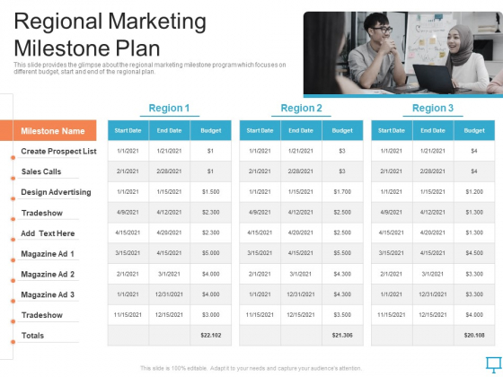 Summary_Of_Regional_Marketing_Strategy_Ppt_PowerPoint_Presentation_Complete_Deck_With_Slides_Slide_29