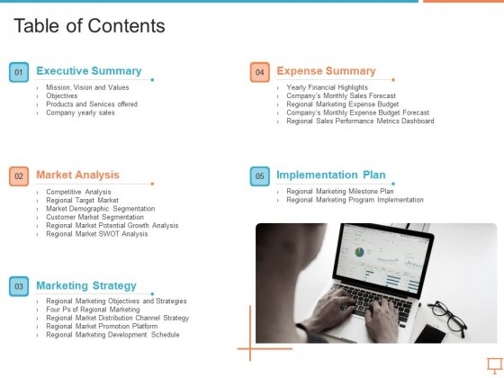 Summary_Of_Regional_Marketing_Strategy_Ppt_PowerPoint_Presentation_Complete_Deck_With_Slides_Slide_3