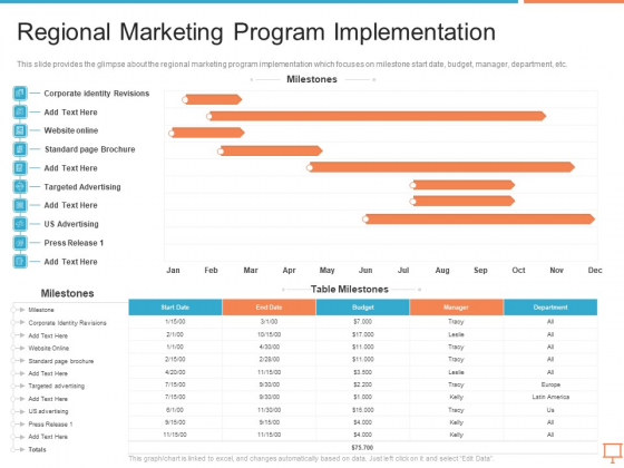 Summary_Of_Regional_Marketing_Strategy_Ppt_PowerPoint_Presentation_Complete_Deck_With_Slides_Slide_30