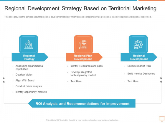 Summary_Of_Regional_Marketing_Strategy_Ppt_PowerPoint_Presentation_Complete_Deck_With_Slides_Slide_34