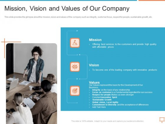 Summary_Of_Regional_Marketing_Strategy_Ppt_PowerPoint_Presentation_Complete_Deck_With_Slides_Slide_5