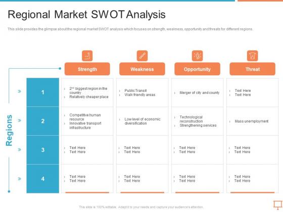 Summary Of Regional Marketing Strategy Regional Market Swot Analysis Inspiration PDF