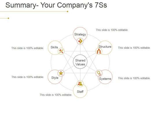 Summary Your Companys 7Ss Ppt PowerPoint Presentation Model Gallery