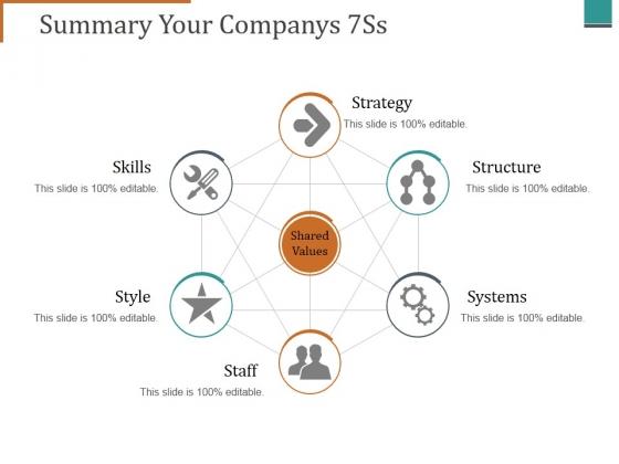Summary Your Companys 7Ss Ppt PowerPoint Presentation Portfolio Brochure