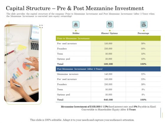 Supplementary Debt Financing Pitch Deck Capital Structure Pre And Post Mezzanine Investment Template PDF