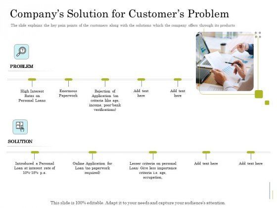 Supplementary Debt Financing Pitch Deck Companys Solution For Customers Problem Pictures PDF