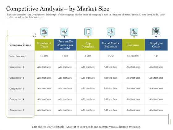 Supplementary Debt Financing Pitch Deck Competitive Analysis By Market Size Graphics PDF
