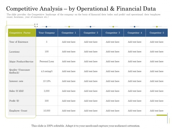 Supplementary Debt Financing Pitch Deck Competitive Analysis By Operational And Financial Data Mockup PDF