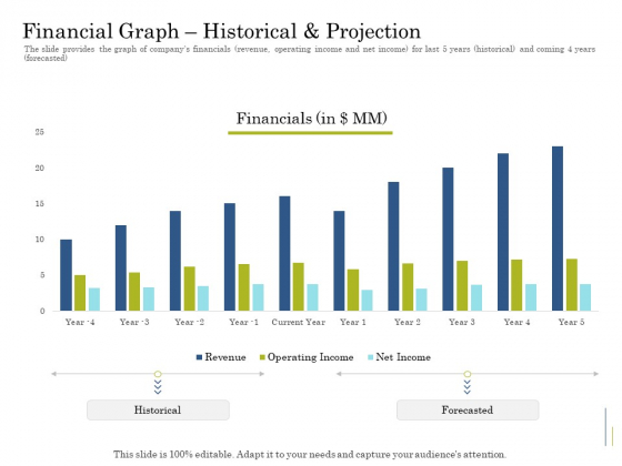 Supplementary Debt Financing Pitch Deck Financial Graph Historical And Projection Brochure PDF