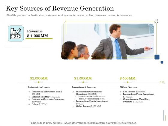 Supplementary Debt Financing Pitch Deck Key Sources Of Revenue Generation Summary PDF