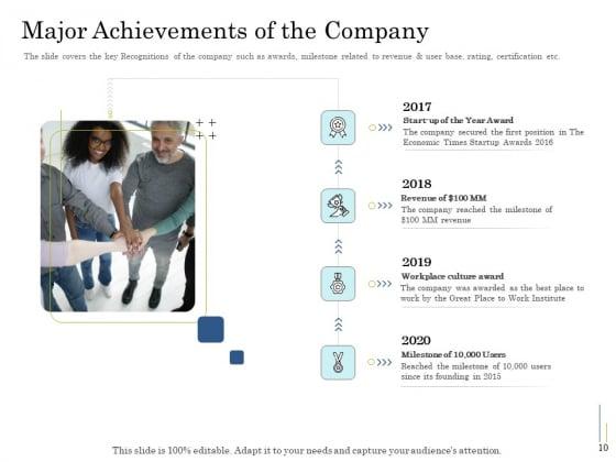 Supplementary_Debt_Financing_Pitch_Deck_Ppt_PowerPoint_Presentation_Complete_Deck_With_Slides_Slide_10