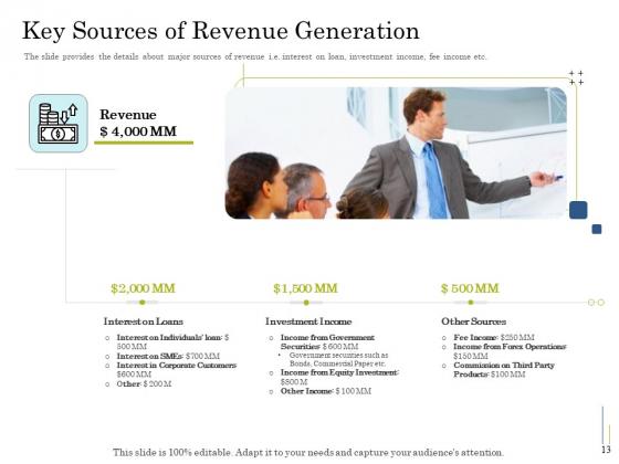 Supplementary_Debt_Financing_Pitch_Deck_Ppt_PowerPoint_Presentation_Complete_Deck_With_Slides_Slide_13