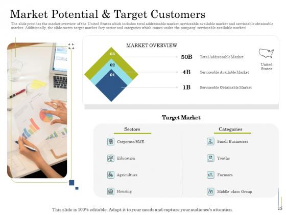 Supplementary_Debt_Financing_Pitch_Deck_Ppt_PowerPoint_Presentation_Complete_Deck_With_Slides_Slide_15