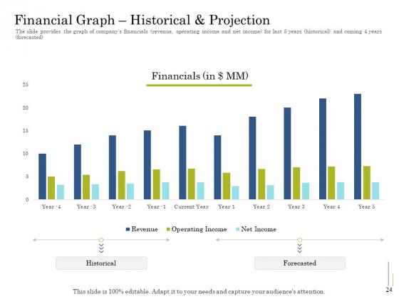 Supplementary_Debt_Financing_Pitch_Deck_Ppt_PowerPoint_Presentation_Complete_Deck_With_Slides_Slide_24