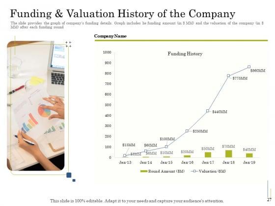 Supplementary_Debt_Financing_Pitch_Deck_Ppt_PowerPoint_Presentation_Complete_Deck_With_Slides_Slide_27
