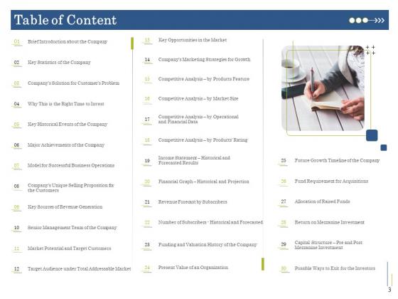 Supplementary_Debt_Financing_Pitch_Deck_Ppt_PowerPoint_Presentation_Complete_Deck_With_Slides_Slide_3