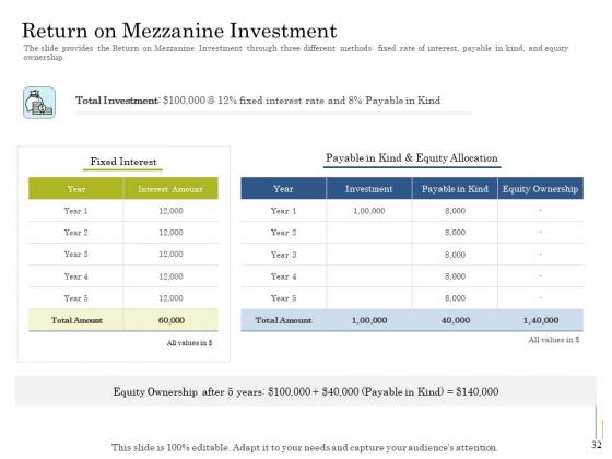 Supplementary_Debt_Financing_Pitch_Deck_Ppt_PowerPoint_Presentation_Complete_Deck_With_Slides_Slide_32