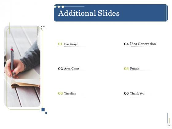 Supplementary_Debt_Financing_Pitch_Deck_Ppt_PowerPoint_Presentation_Complete_Deck_With_Slides_Slide_36