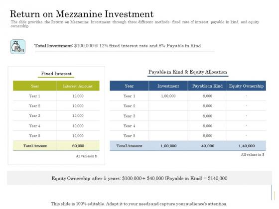 Supplementary Debt Financing Pitch Deck Return On Mezzanine Investment Download PDF