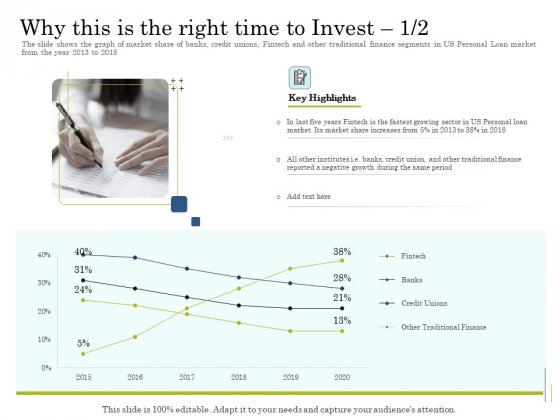 Supplementary Debt Financing Pitch Deck Why This Is The Right Time To Invest Credit Diagrams PDF