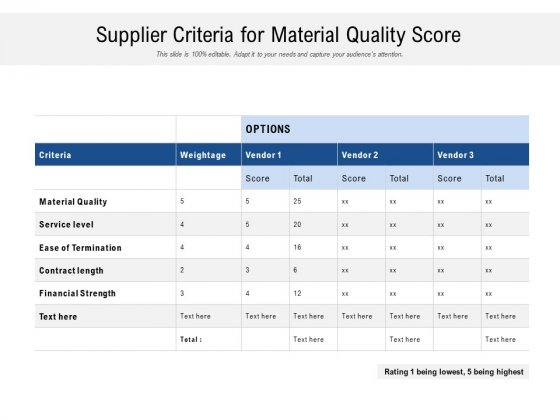 Supplier Criteria For Material Quality Score Ppt PowerPoint Presentation Icon Grid PDF