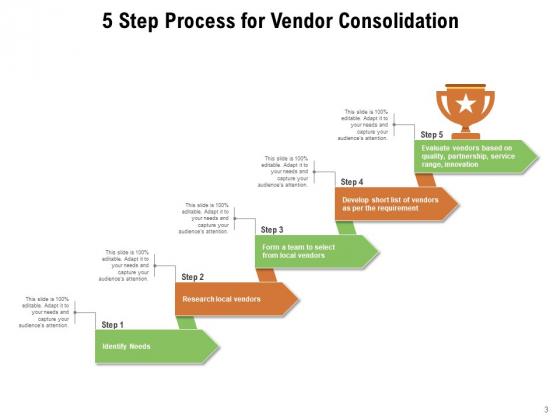Supplier_Integration_Checklist_Costs_Ppt_PowerPoint_Presentation_Complete_Deck_Slide_3