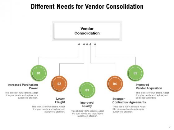 Supplier_Integration_Checklist_Costs_Ppt_PowerPoint_Presentation_Complete_Deck_Slide_7