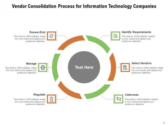 Supplier_Integration_Checklist_Costs_Ppt_PowerPoint_Presentation_Complete_Deck_Slide_8