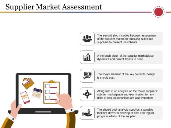 Supplier Market Assessment Ppt PowerPoint Presentation File Demonstration