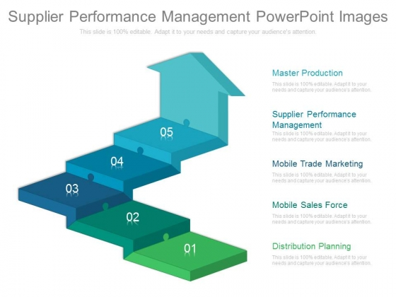 Supplier Performance Management Powerpoint Images