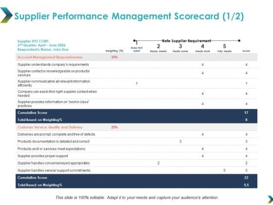 Supplier_Performance_Management_Scorecard_Business_Ppt_PowerPoint_Presentation_Infographics_Slide_Portrait_Slide_1