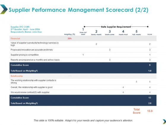 Supplier_Performance_Management_Scorecard_Marketing_Ppt_PowerPoint_Presentation_Layouts_Show_Slide_1