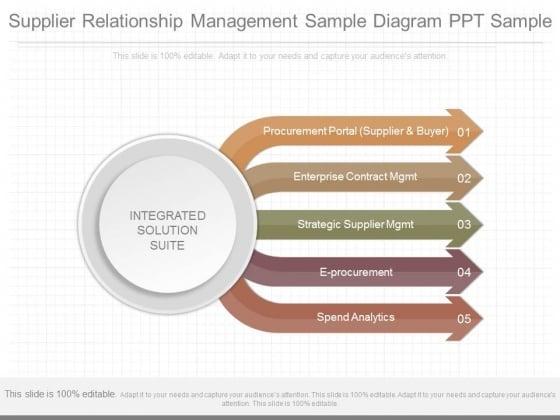 Supply relationship management ppt
