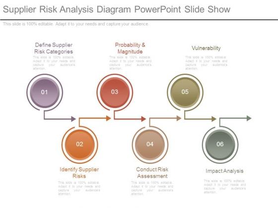 Supplier Risk Analysis Diagram Powerpoint Slide Show
