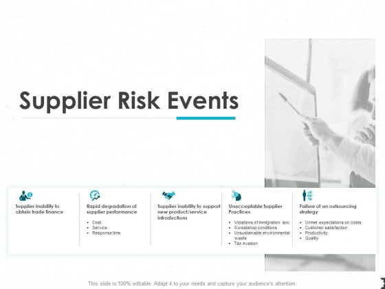 Supplier Risk Events Ppt PowerPoint Presentation Show Smartart