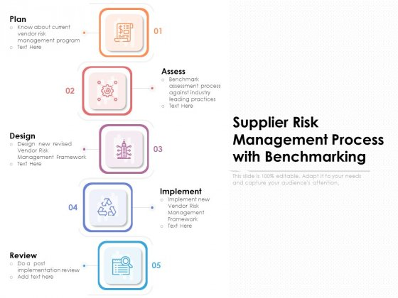 Supplier Risk Management Process With Benchmarking Ppt PowerPoint Presentation Icon Graphics Tutorials PDF