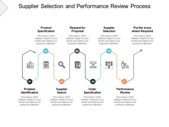 Supplier Selection And Performance Review Process Ppt PowerPoint Presentation Samples