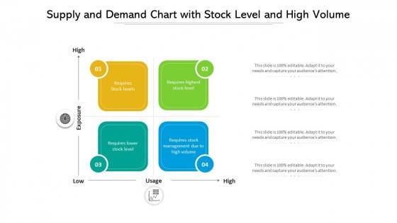 Supply And Demand Chart With Stock Level And High Volume Ppt PowerPoint Presentation File Graphics Template PDF
