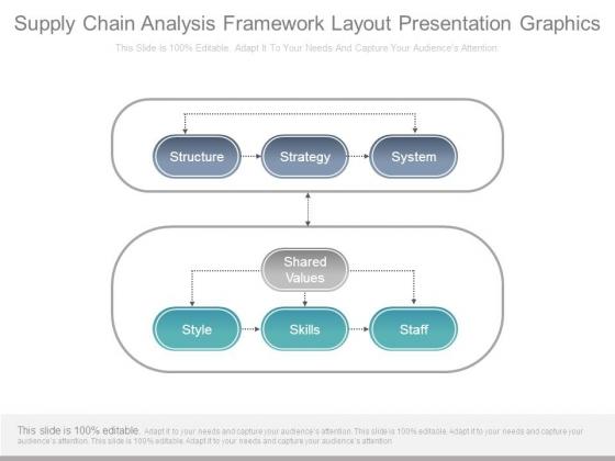 Supply Chain Analysis Framework Layout Presentation Graphics