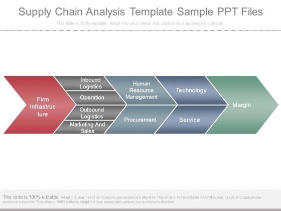 Inbound logistics PowerPoint templates, Slides and Graphics