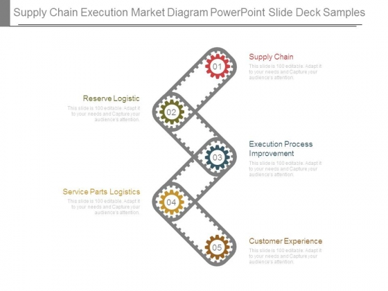 Supply Chain Execution Market Diagram Powerpoint Slide Deck Samples