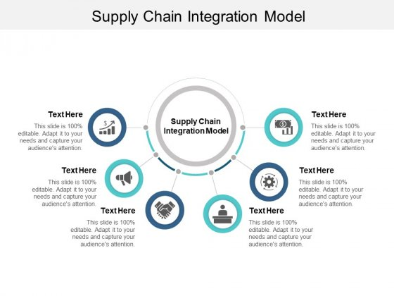 Supply Chain Integration Model Ppt PowerPoint Presentation Model Themes Cpb