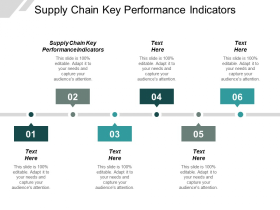 Supply Chain Key Performance Indicators Ppt PowerPoint Presentation Gallery Slideshow Cpb