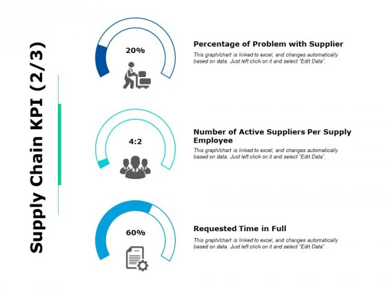 Supply Chain Kpi Ppt PowerPoint Presentation Icon Brochure